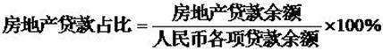 """房贷新规元旦落地 银行机构房地产贷款占比划定""""红线"""""""