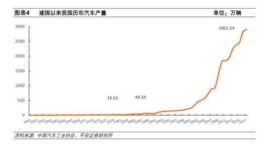 """从东风牌轿车到新能源汽车 中国成全球最大新能源汽车市场实现""""造车梦"""""""