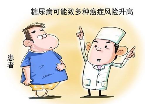 年輕糖尿病患者的血糖更難控制