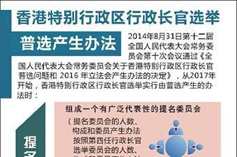 圖解香港特別行政區行政長官選舉普選産生辦法