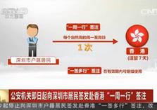 """深圳赴港""""一周一行""""簽注啟動"""
