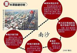 9張圖讀懂廣東自貿區