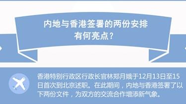 內地與香港簽署兩份安排有何亮點?
