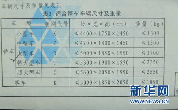 杭州/地下车库平面图并未注明是双层车位