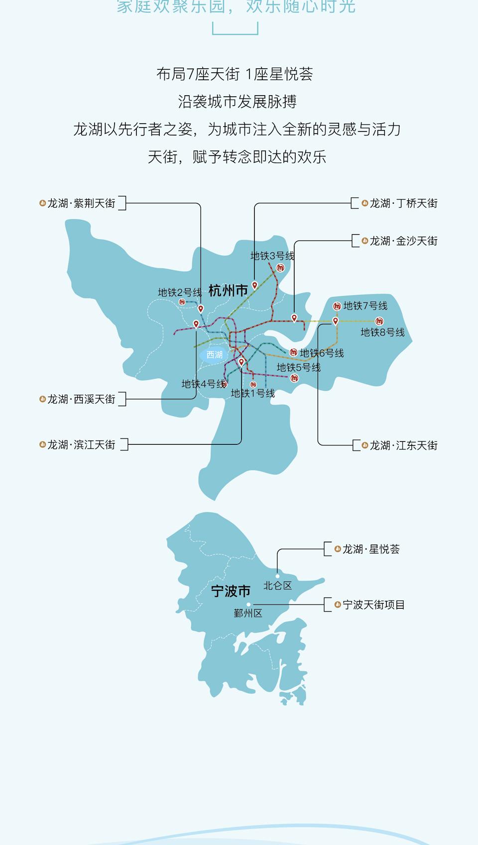 入浙十年 龍湖與城市共生長4