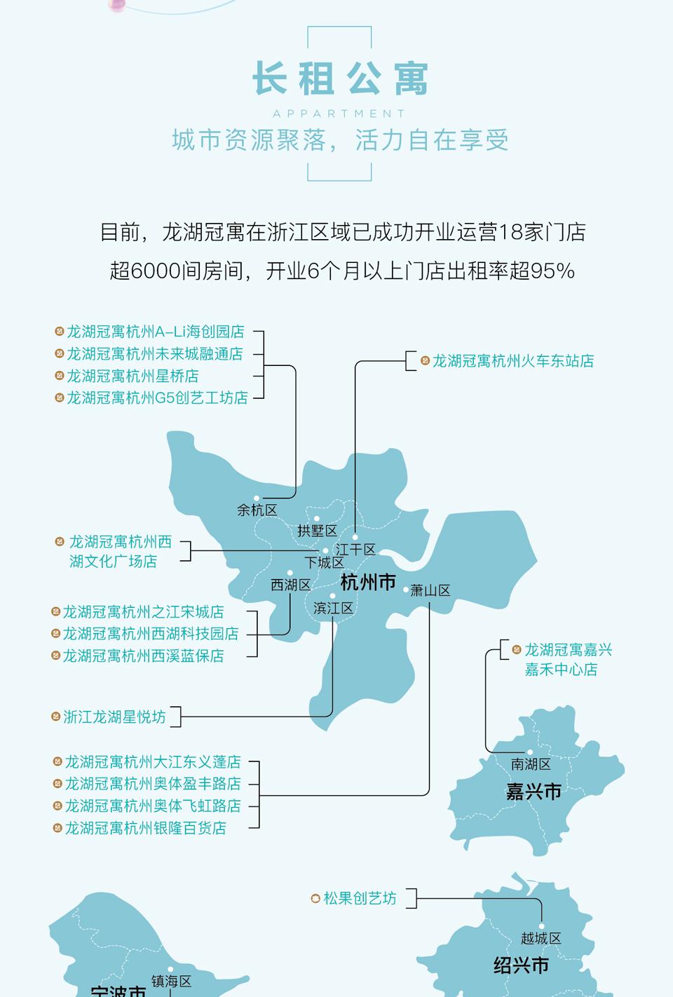 入浙十年 龍湖與城市共生長5