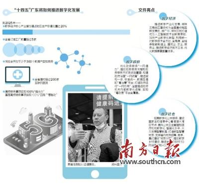 摩臣3平台建设全球领先的数字化发展高地