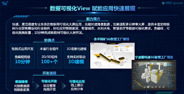 """數字孿生助力智慧工廠,OneNET View讓生産一""""幕""""了然"""