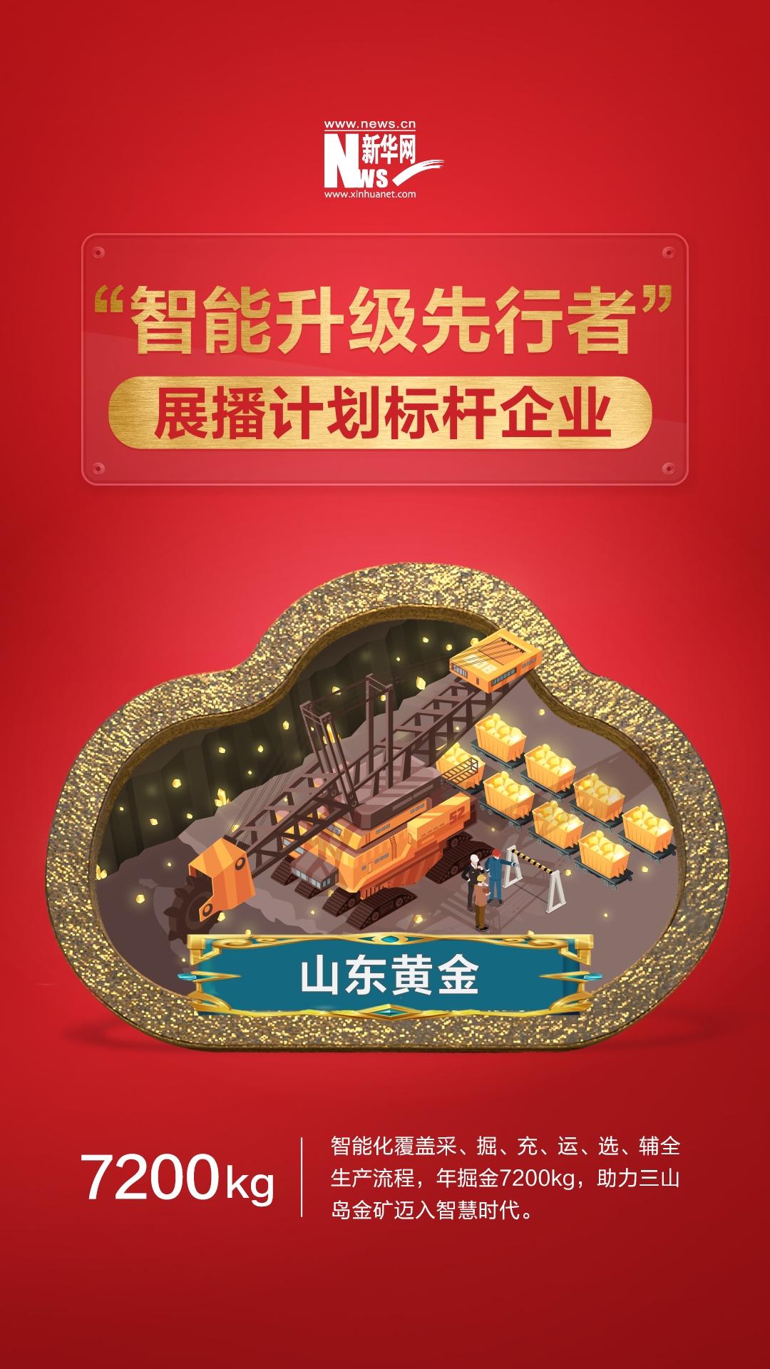 山東黃金集團:礦山革命 未來已來
