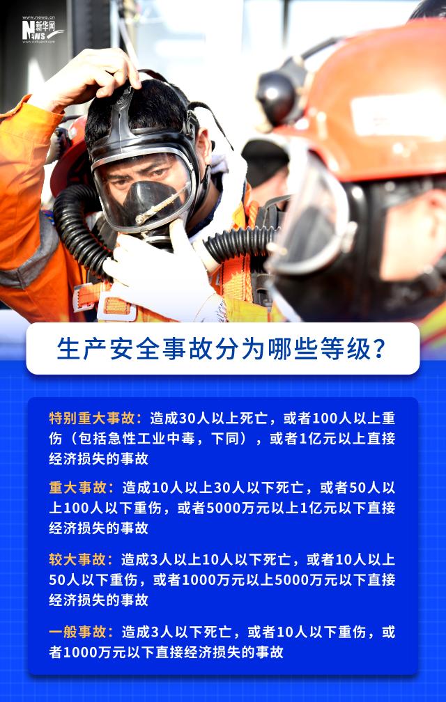 【解读】生产安全事故迟报如何认定?或将面临哪些法律后果?