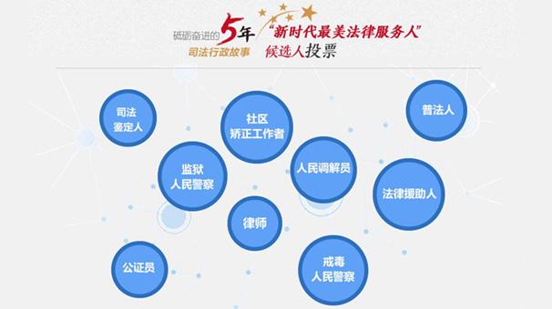 """""""新時代最美法律服務人""""評選11月20日開始網絡投票"""