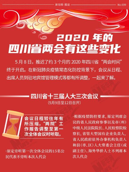 2020年的四川省兩會有這些變化