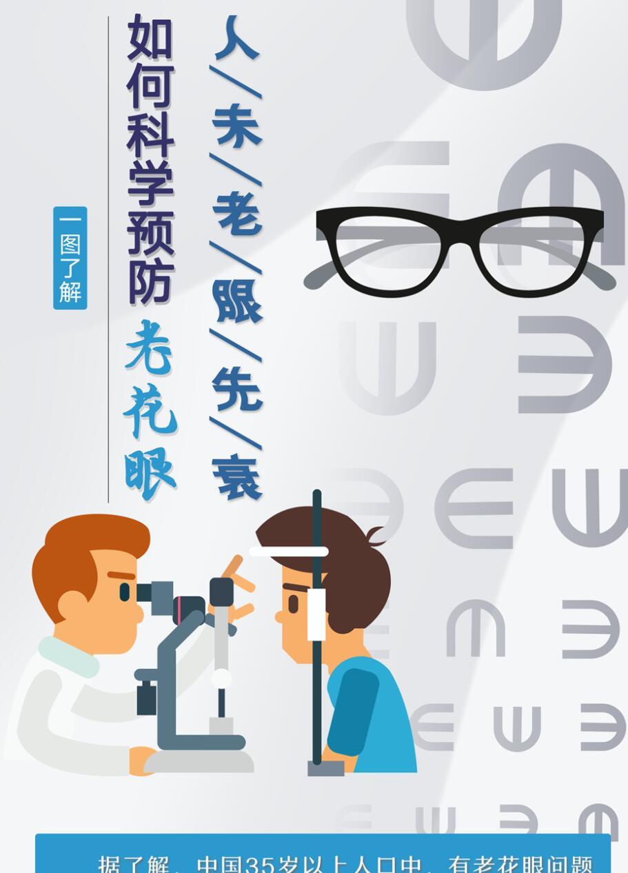 如何科學預防老花眼