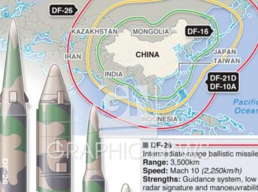 抗戰閱兵最具震懾力的4款導彈