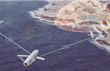 無人機憑什麼推動海戰變革