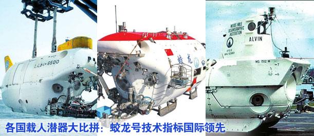 各國載人潛器大比拼:蛟龍號技術指標國際領先