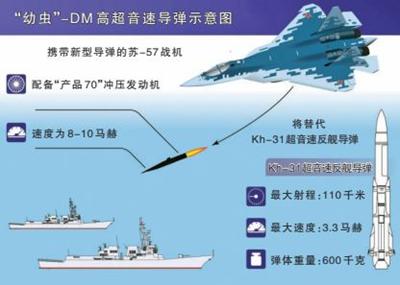 俄為蘇-57戰機研制高超音速導彈 用于攻擊海上目標