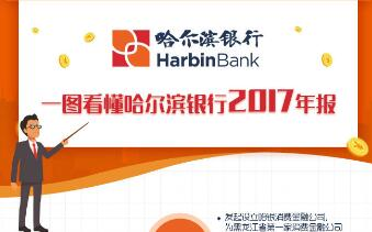一图看懂哈尔滨银行2017年报