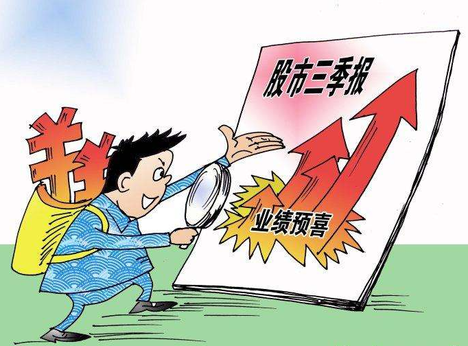 """調研脈絡勾勒投資圖譜 險資對業績預增股""""來電"""""""