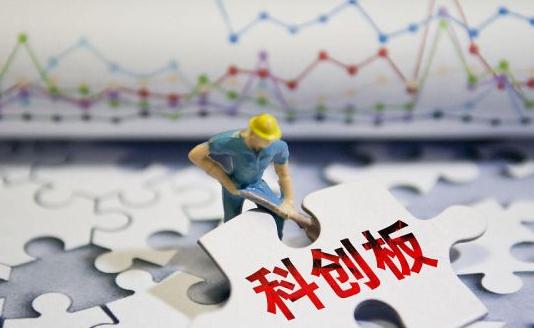 多家券商提高科創板業務風險等級