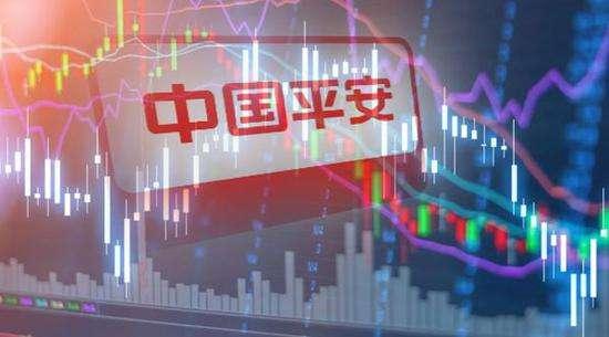 中國平安回購第四波 力度大于前三次總和