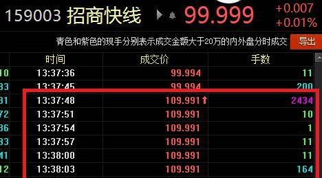 5000万乌龙指突袭货币基金 两年都赚不回来