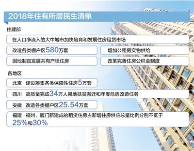新加坡金沙娱乐官网:今年将改造各类棚户区580万套_多措施补足租赁短板