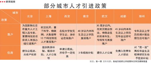 2012信阳人口_信阳公职人员请注意在南湾湖保护区就餐、游泳将被曝光