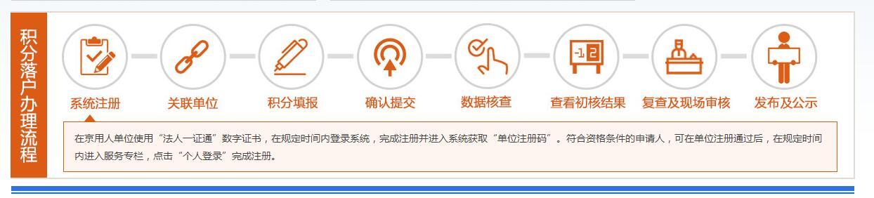 北京积分落户今日启动申报 积分如何算?看这里!终极一班3开镜记者会