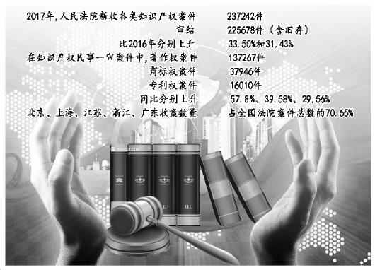 平均审理周期4个月彰显中国效率口碑网天津