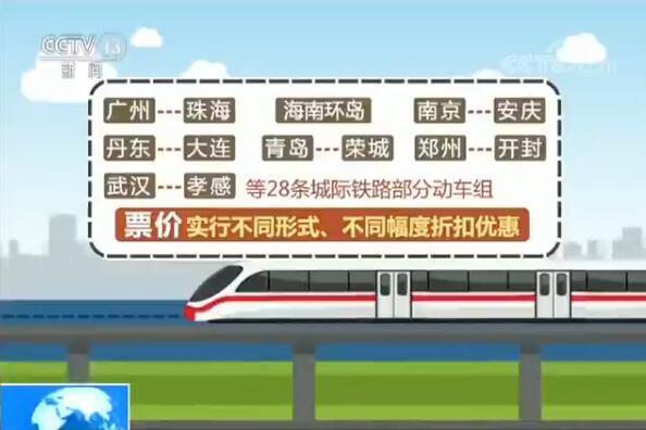 28条城际铁路动车组今日调价打折 多为短途线路何小萌