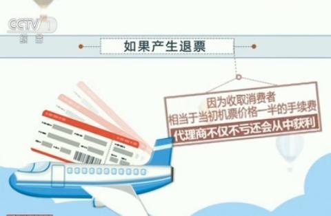 机票退票费为什么那么贵?机票销售代理高手续费牟利fm2012 大狙