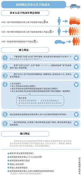 北京:非本人名下机动车开通网上处理违章阮兆祥主持的节目