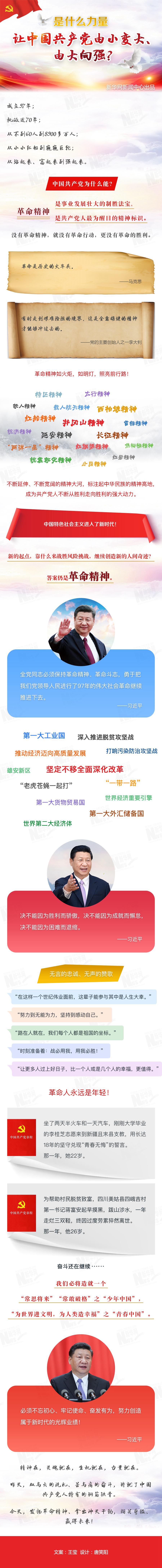 [图解]是什么力量让中国共产党由小变大、由大向强?