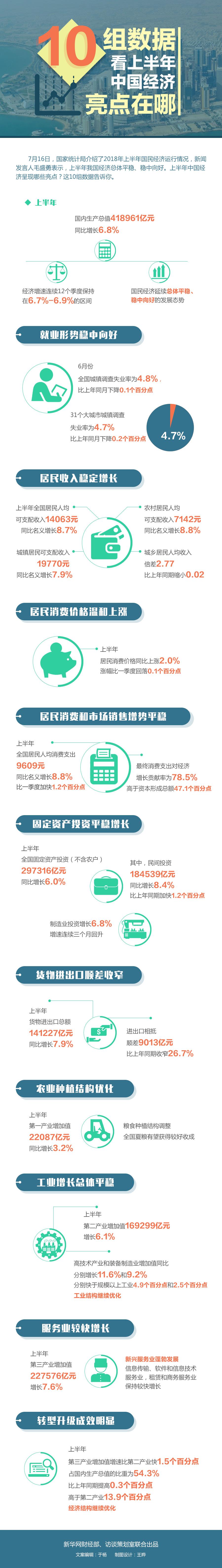 88彩票网开户:中国经济:底子实_信心足