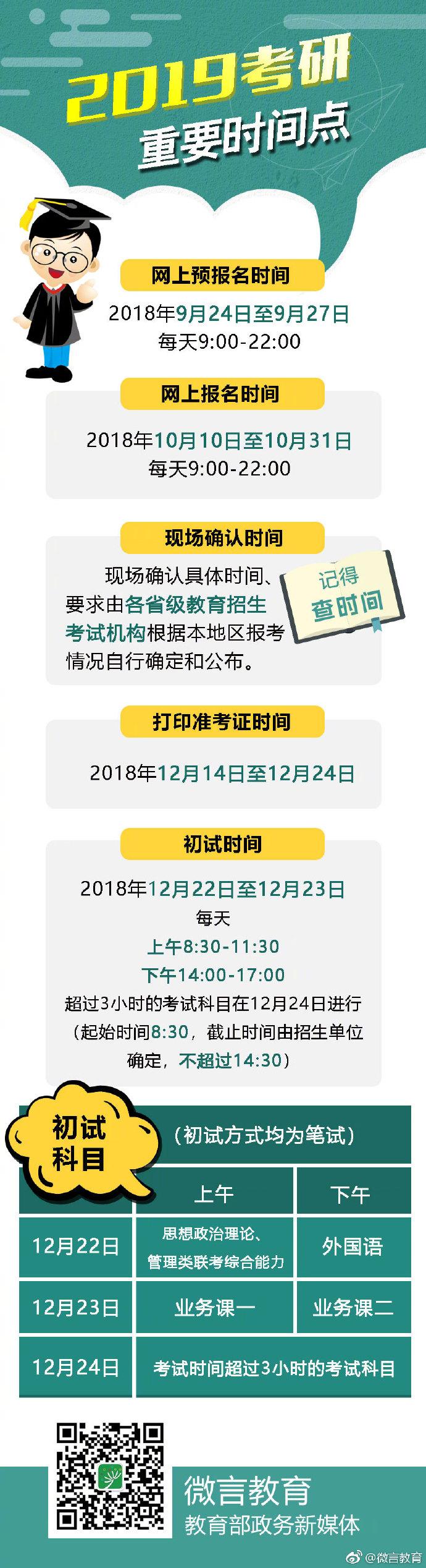 2019考研10月10日起报名 12月22日至23日考试香港理工大学内地招生网