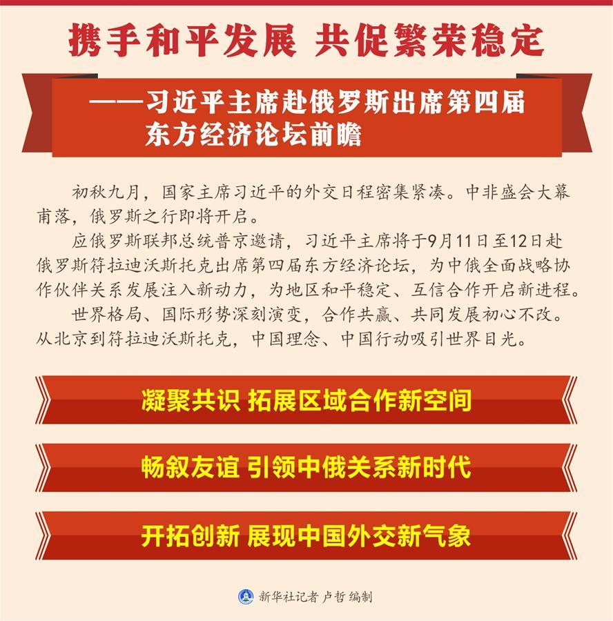(图表)[新华全媒头条]携手和平发展 共促繁荣稳定——习近平主席赴俄罗斯出席第四届东方经济论坛前瞻