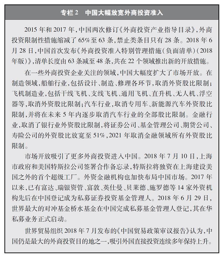 """(图表)[""""中美经贸摩擦""""白皮书]专栏2 中国大幅放宽外商投资准入"""