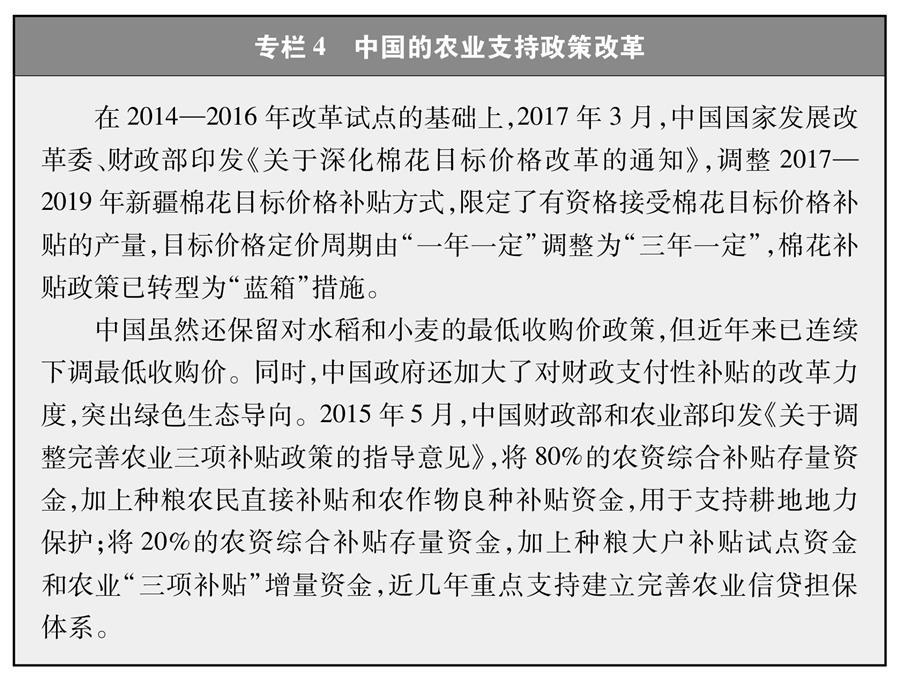 """(图表)[""""中美经贸摩擦""""白皮书]专栏4 中国的农业支持政策改革"""