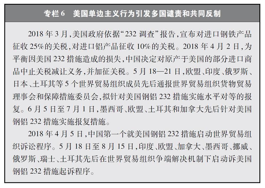 """(图表)[""""中美经贸摩擦""""白皮书]专栏6 美国单边主义行为引发多国谴责和共同反制"""