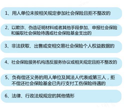 """6种情形将列入社保""""黑名单""""。<a target='_blank' href='http://www.chinanews.com/' ><p  align="""