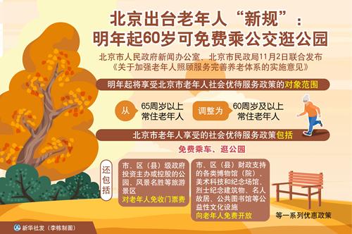 北京60岁以上老人明年可免费逛公园