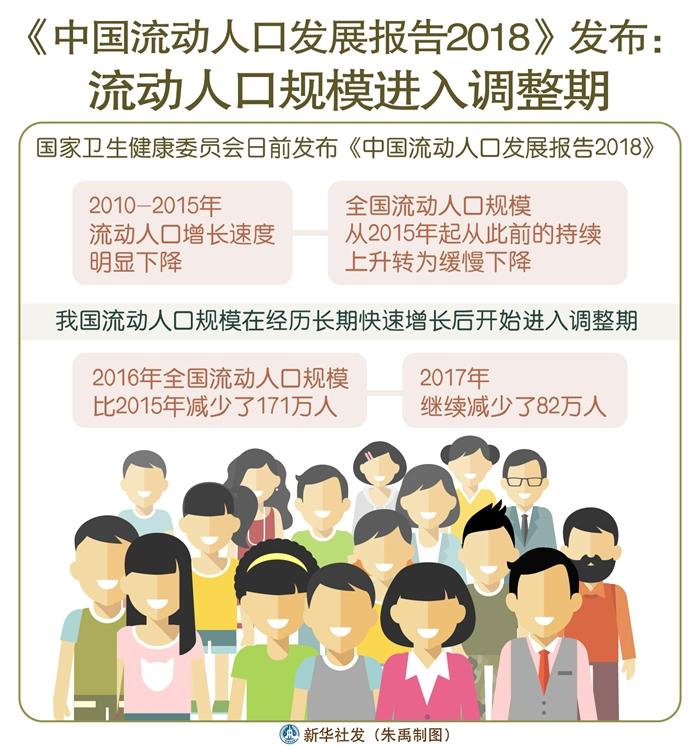 中国流动人口发展报告_中国流动人口发展报告