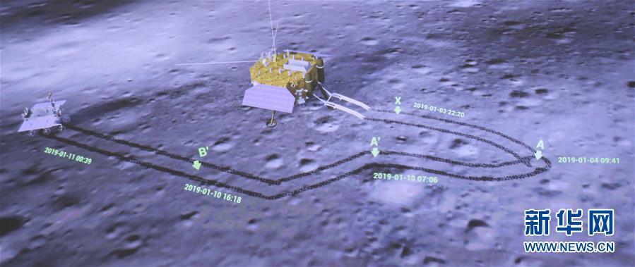 (科技)(1)嫦娥四号任务圆满成功