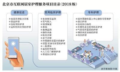 """北京拟在朝阳区率先推行""""网约护士"""""""