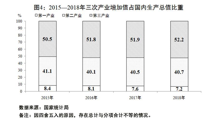 2019国家经济走向_...2018年国民经济和社会发展计划执行情况与2019年国民经济和社会发...