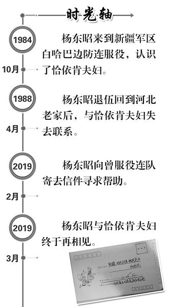 """白哈巴边防连:一封""""家信""""引出31年军民情"""