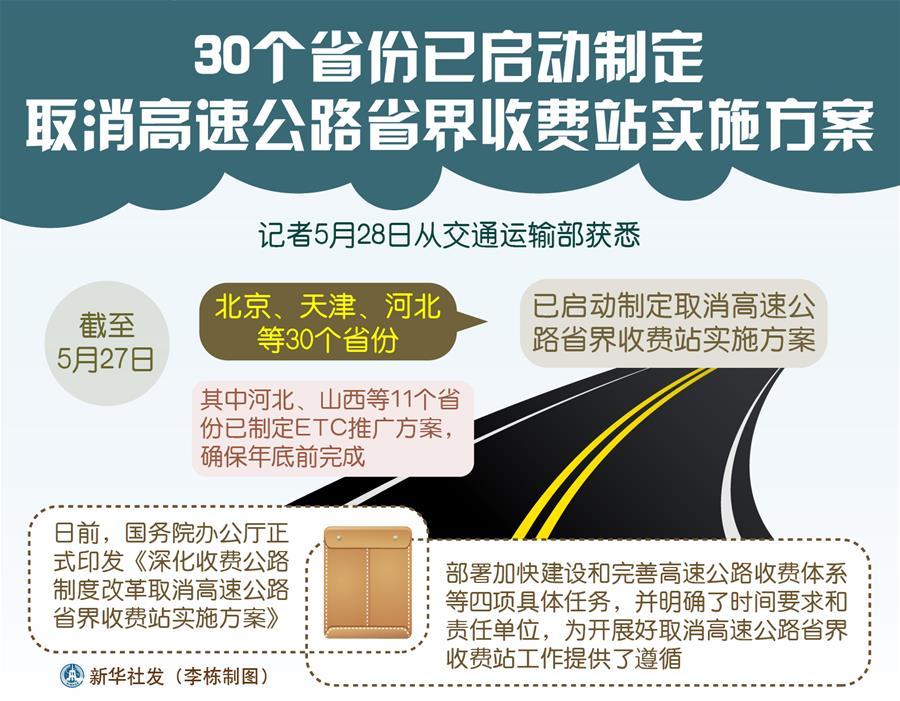 30个省份启动制定取消高速省界收费站实施方案