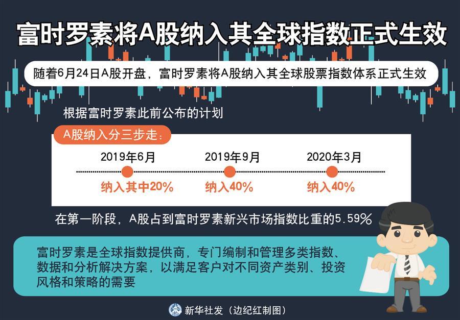 (新华全媒头条·中国经济基层行·图文互动)(3)看!这就是中国经济的底气——当前中国经济观察之三