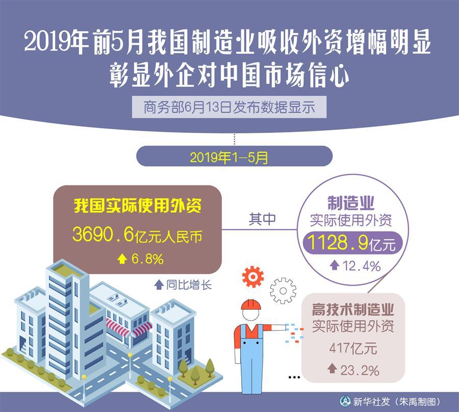 (新华全媒头条·中国经济基层行·图文互动)(4)看!这就是中国经济的底气——当前中国经济观察之三
